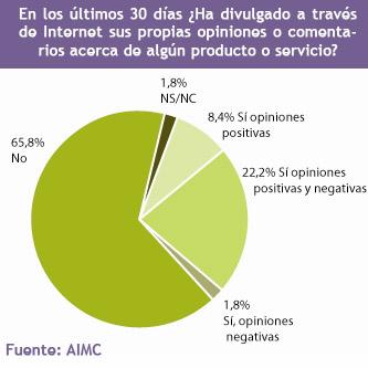 AIMC, Navegantes en la red  2009.