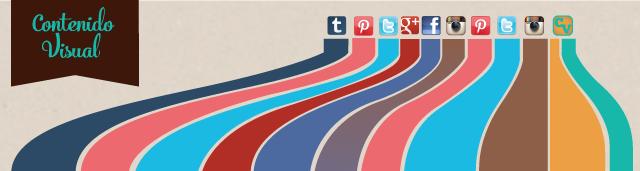 Adaptación redes sociales a contenido visual