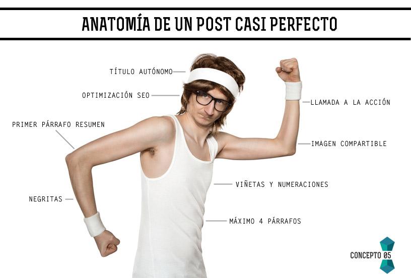 Anatomía de un post casi perfecto