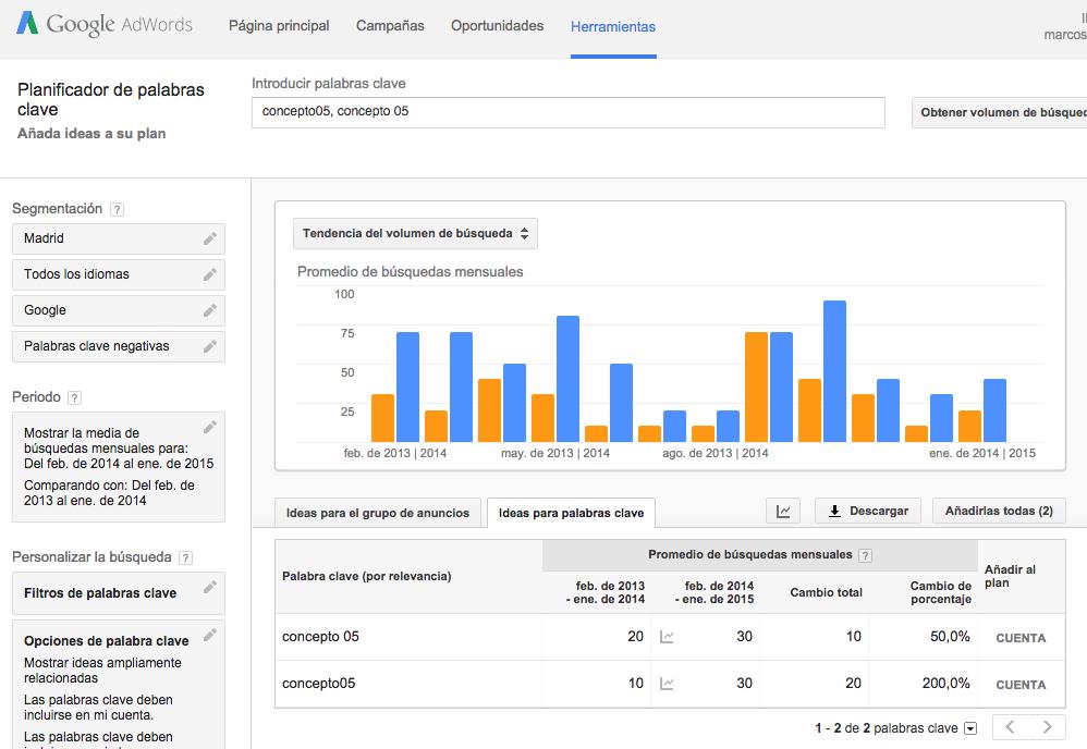 Branding CONCEPTO 05  en Google AdWords