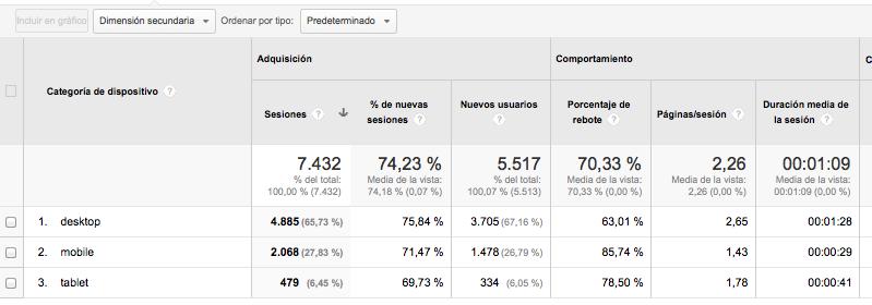 analitics-mobile