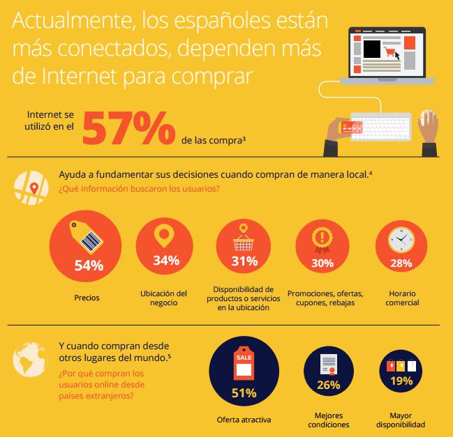 datos-usuarios-movil-whatsapp-españa