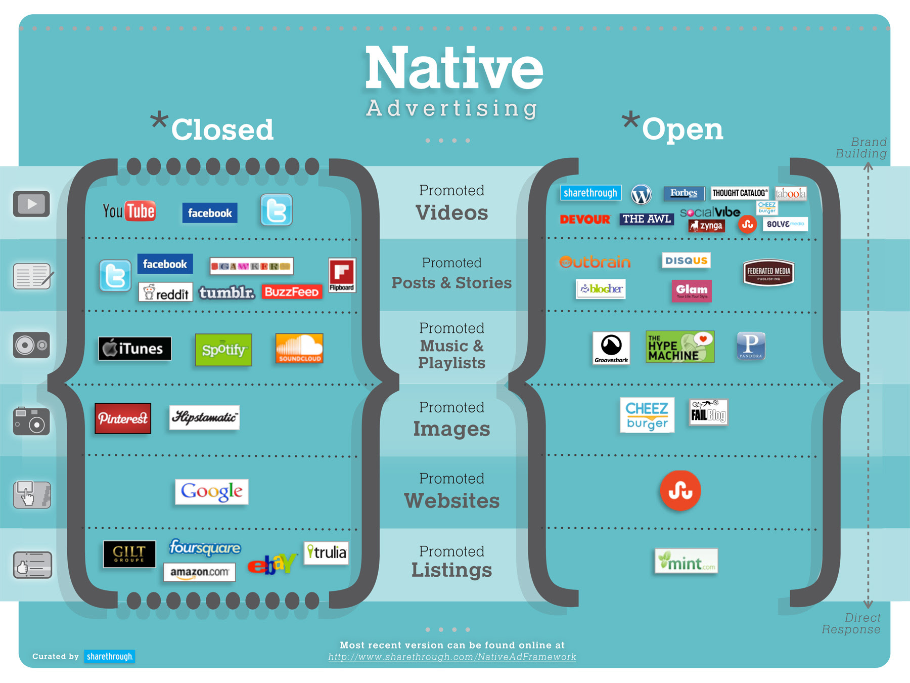 publicidad-nativa-que-es