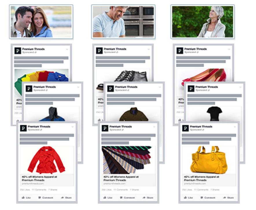 conjunto de anuncios facebook