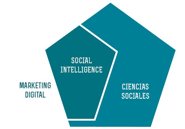 social-intelligence-5